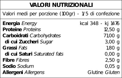 nutrizionale integrale